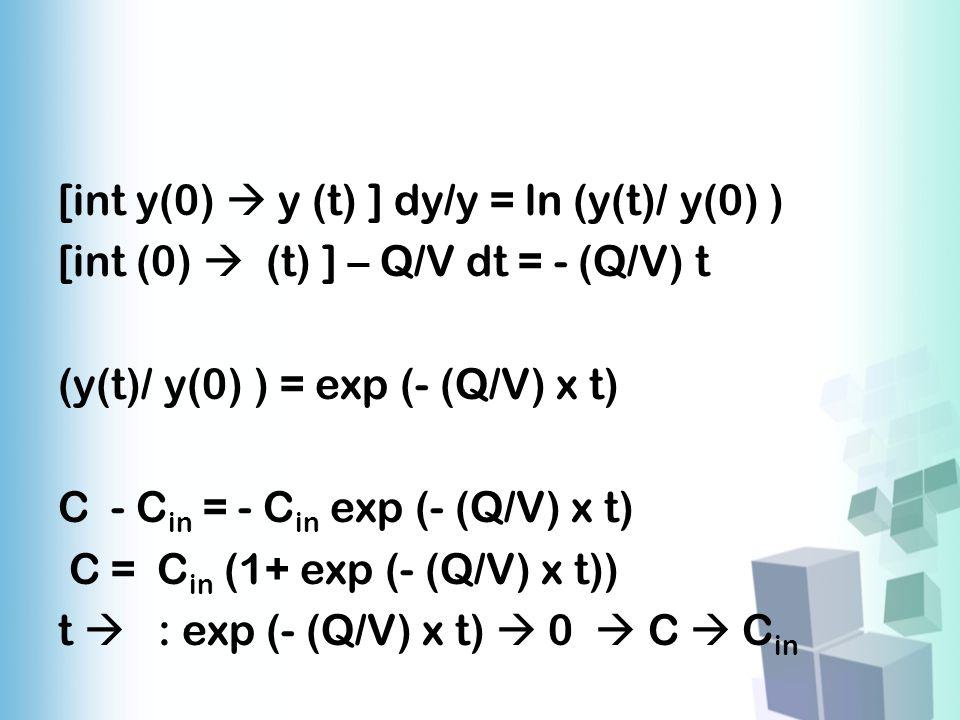 [int y(0)  y (t) ] dy/y = ln (y(t)/ y(0) ) [int (0)  (t) ] – Q/V dt = - (Q/V) t (y(t)/ y(0) ) = exp (- (Q/V) x t) C - Cin = - Cin exp (- (Q/V) x t) C = Cin (1+ exp (- (Q/V) x t)) t  : exp (- (Q/V) x t)  0  C  Cin